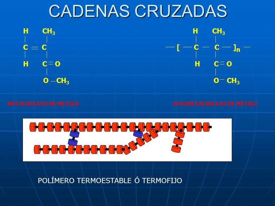 CADENAS CRUZADAS H CH3 H CH3 C C [ C C ]n H C O H C O O CH3 O CH3
